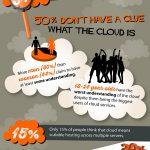 WFUK_Cloud Infographic_Jon_edited