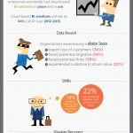 Cloud-Stat-Infographic2 (1)