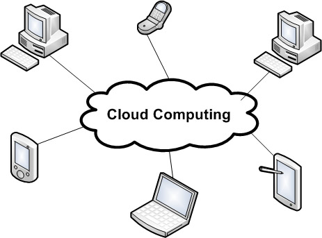 Is Cloud Migration Getting Automated