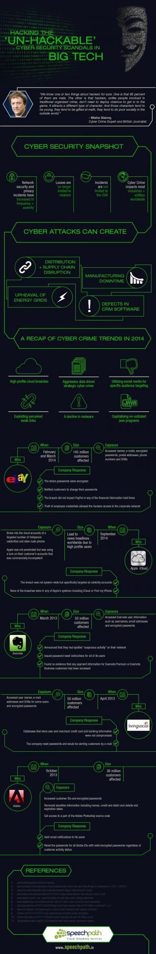 Cyber-Security-Scandals-in-Big-Technology-Infographic