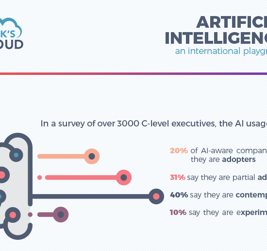 Artificial Intelligence An International Playground