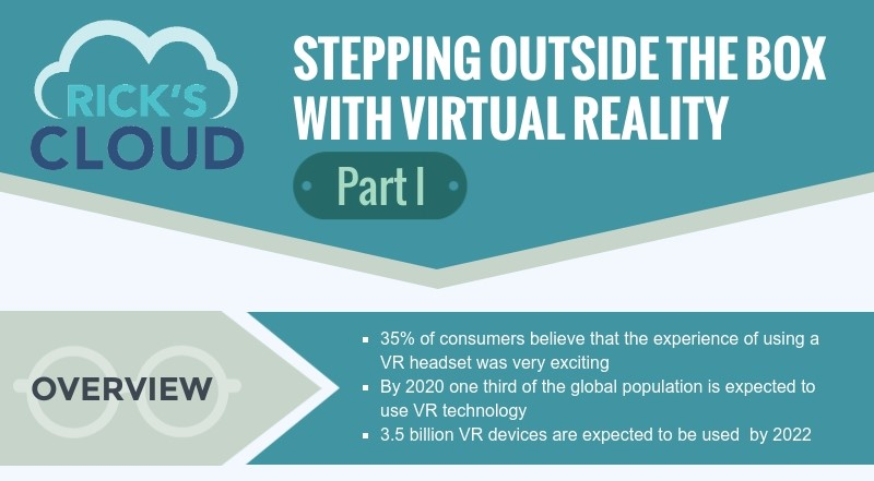 Stepping Outside the Box with Virtual Reality – Part I