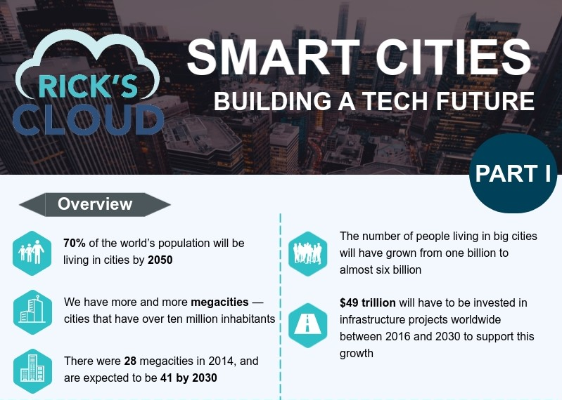 Smart cities - building a tech future