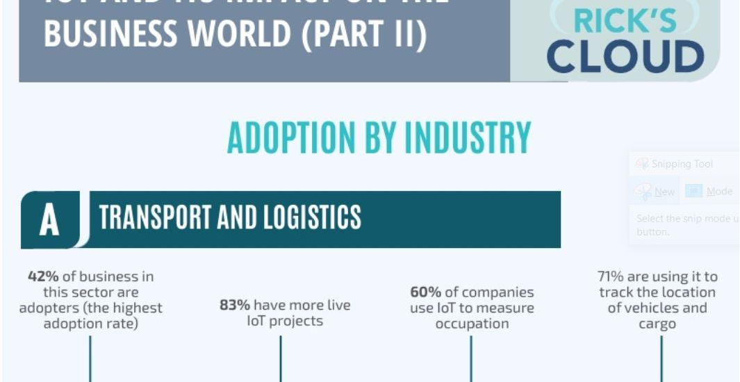 Automotive, Financial Services or Retail are only three industries that leverage IoT applications for higher results. How are they implementing this technology? What are the results for each sector? What are the predictions for the next decade? These are some questions you'll find an answer to in the infographic below. Read on to find out more.