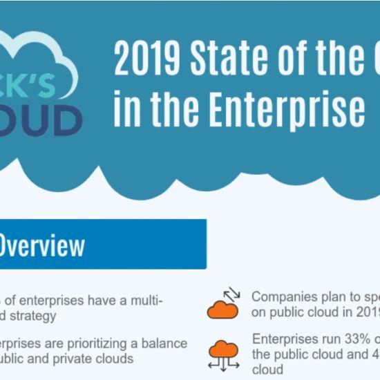 cloud in the enterprise