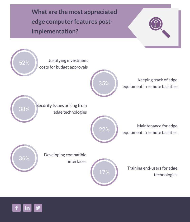 challenges of edge computing