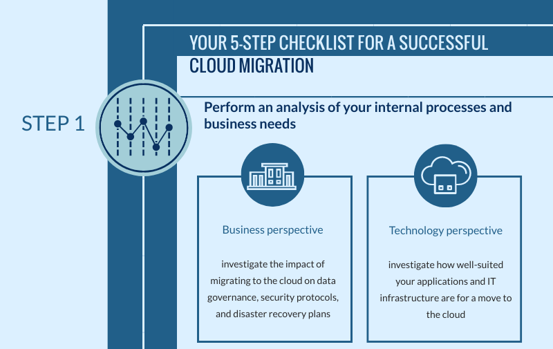 A healthy migration needs to start with these 3 steps