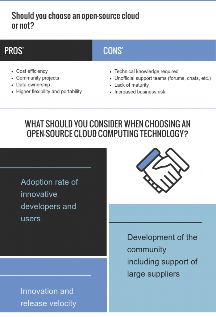 the pros and cons of open-source cloud solution and what to consider when choosing the right one